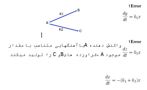 کاربرد معادلات دیفرانسیل در مکانیک