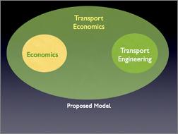 پاورپوینت درمورد مهندسی فرودگاه