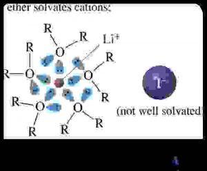 پاورپوینت درمورد شیمی آلی2
