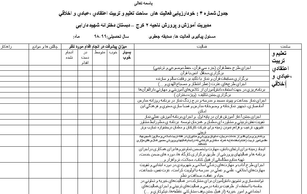 برنامه تدبیر 98