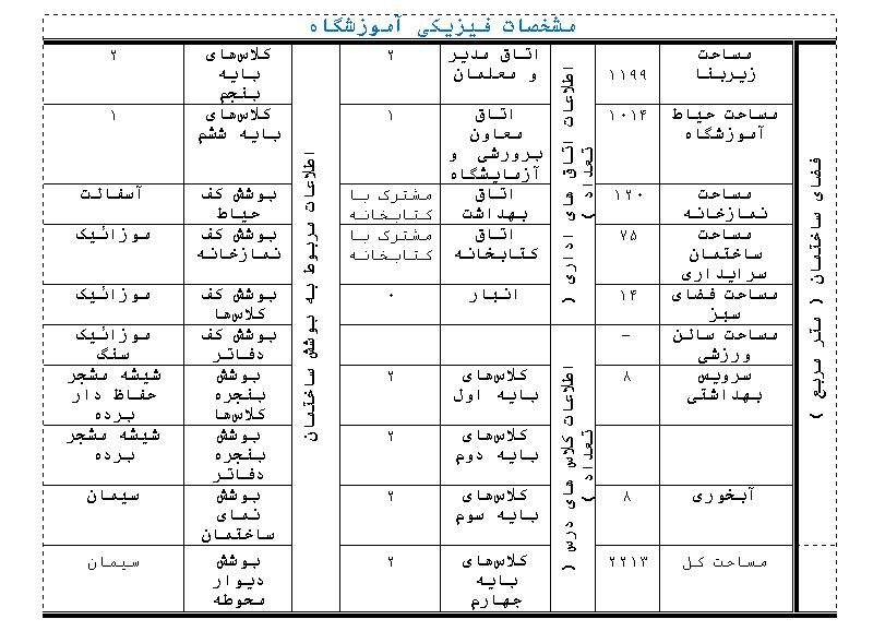برنامه سالانه 98-99