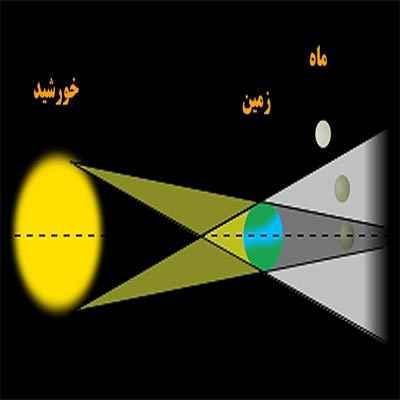 دانلود طرح جابر با موضوع ماه گرفتگی