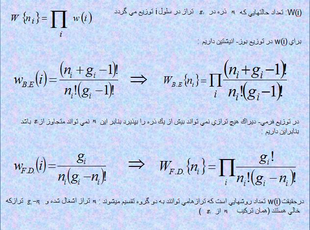 تئوری گاز ساده