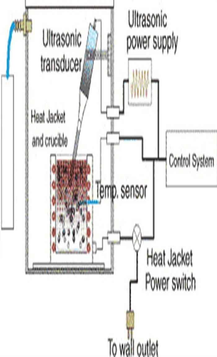 پاورپوینت تهیهی نانوکامپیوزیتهای منیزیم و کاربردهای آن