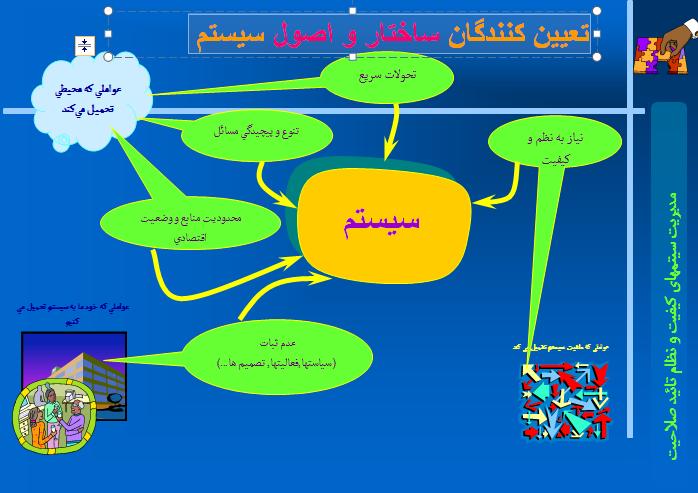 تعیین کنندگان ساختار و اصول سیستم