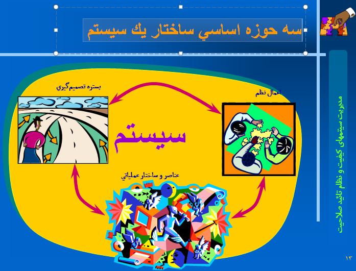 سه حوزه اساسی ساختار یک سیستم
