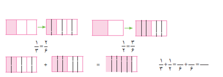 ریاضی پنجم فصل دوم