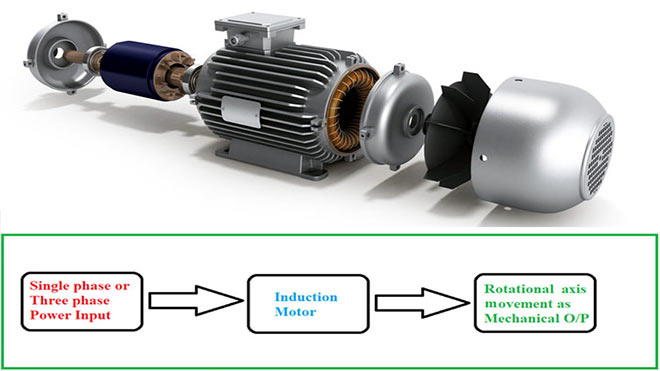 Induction-Motor1