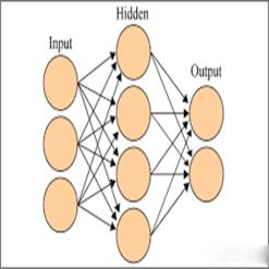 تحقیق در مورد شبکه های عصبی زیستی و مصنوعی